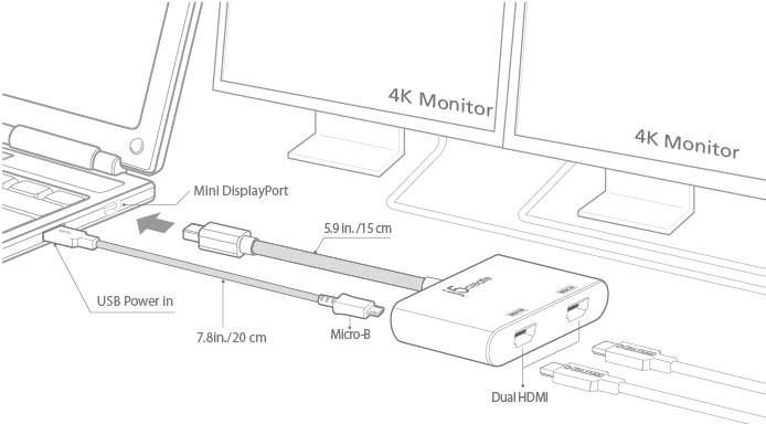 buy the j5create jda156 mini displayport to dual hdmi mst